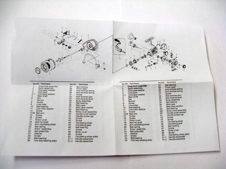 Инструкция катушки Fishmore Taurus TR-3000